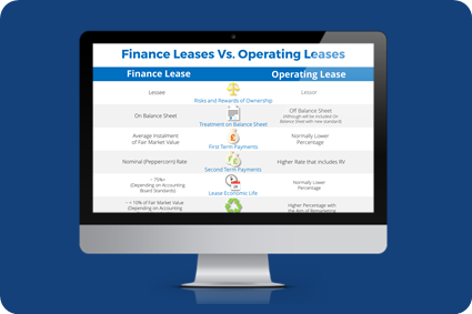 Capital Vs Operating Lease >> Finance Leases Vs. Operating Leases (Infographic)